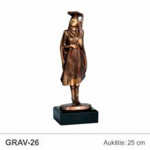 Statulele abituriente absolvente bakalaure magistre isleistuviu
