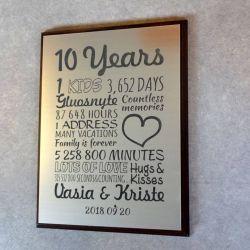 10-years-aniversary