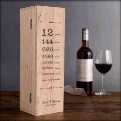 vyno-dezute-12-metu-kartu